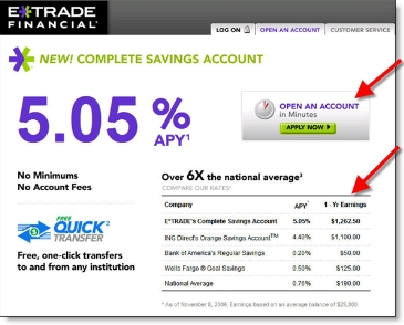 E*Trade Bank Complete Savings page CLICK TO ENLARGE