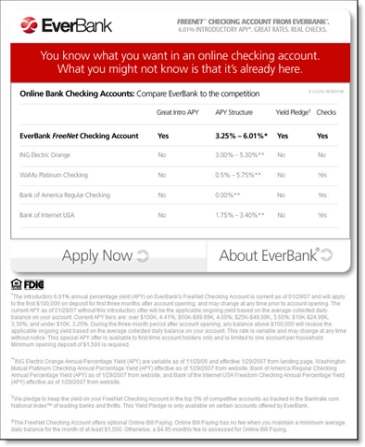 "Everbank ""whyruwaiting"" comparison to WaMU, ING Direct, Bank of America and Bank of Internet CLICK TO ENLARGE"