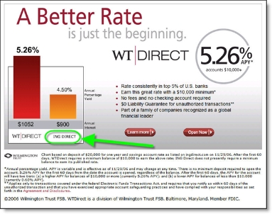 WT Direct landing page from Kiplinger ad with parody of ING Direct orange ball CLICK TO ENLARGE