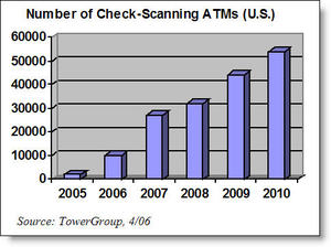 Atm_chart_2