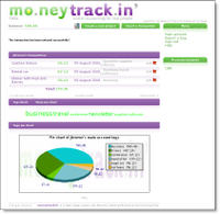 Moneytrackin_home