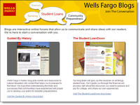 Wells_blog_home